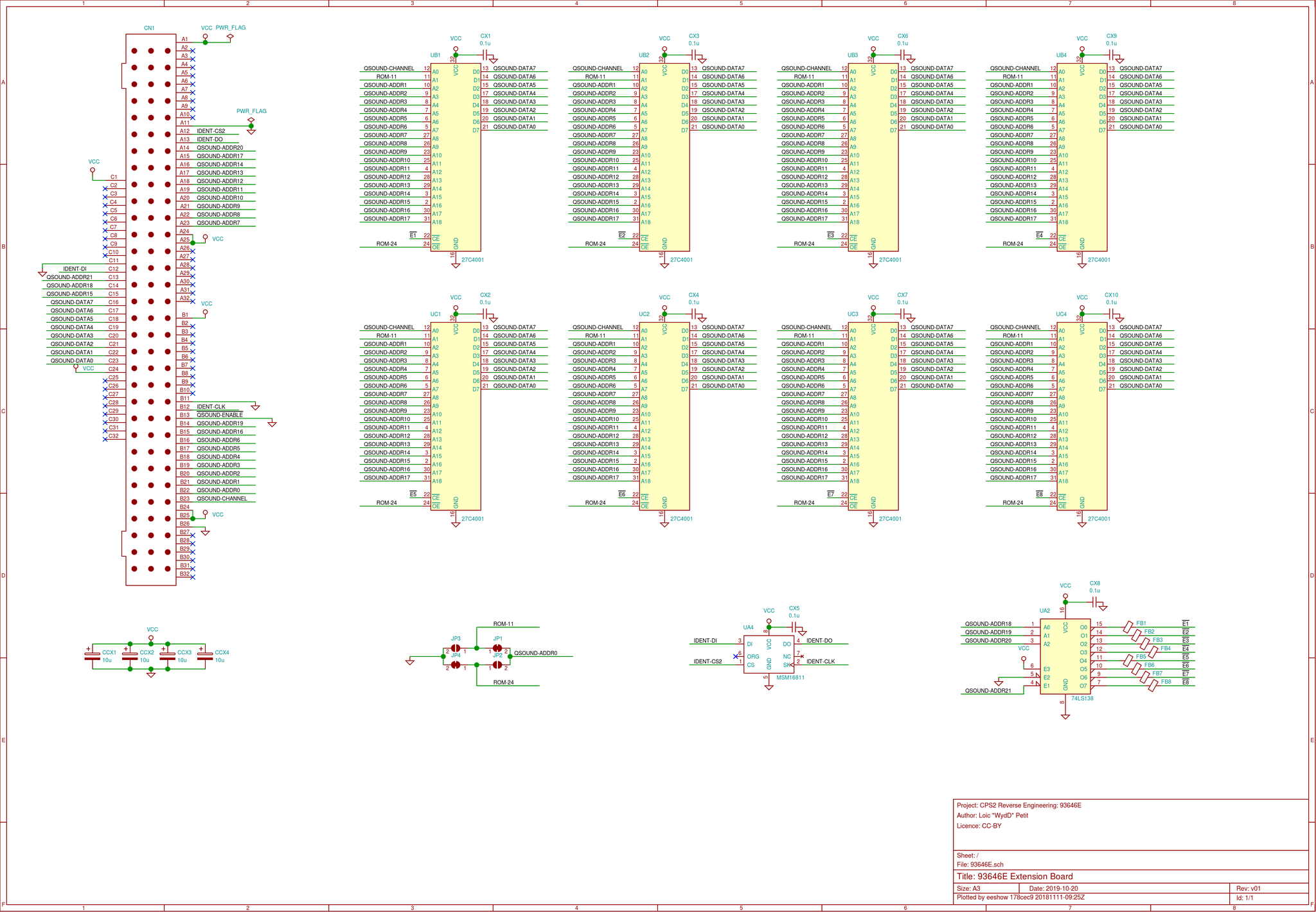 CPS-2 Reverse Engineering Project